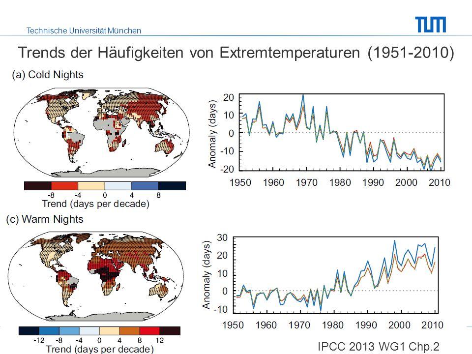 Trends der Häufigkeiten von Extremtemperaturen (1951-2010)