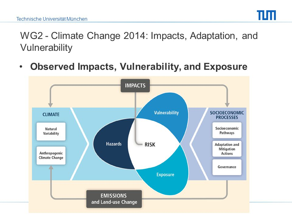 WG2 - Climate Change 2014: Impacts, Adaptation, and Vulnerability