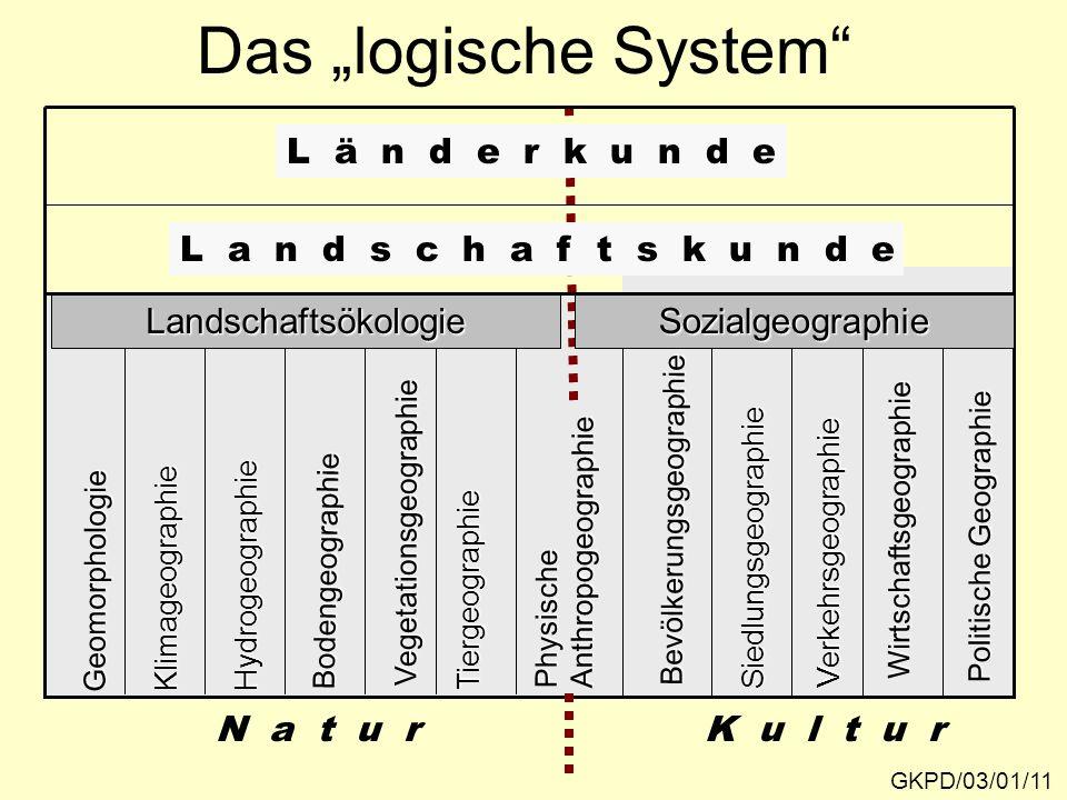"Das ""logische System L ä n d e r k u n d e"