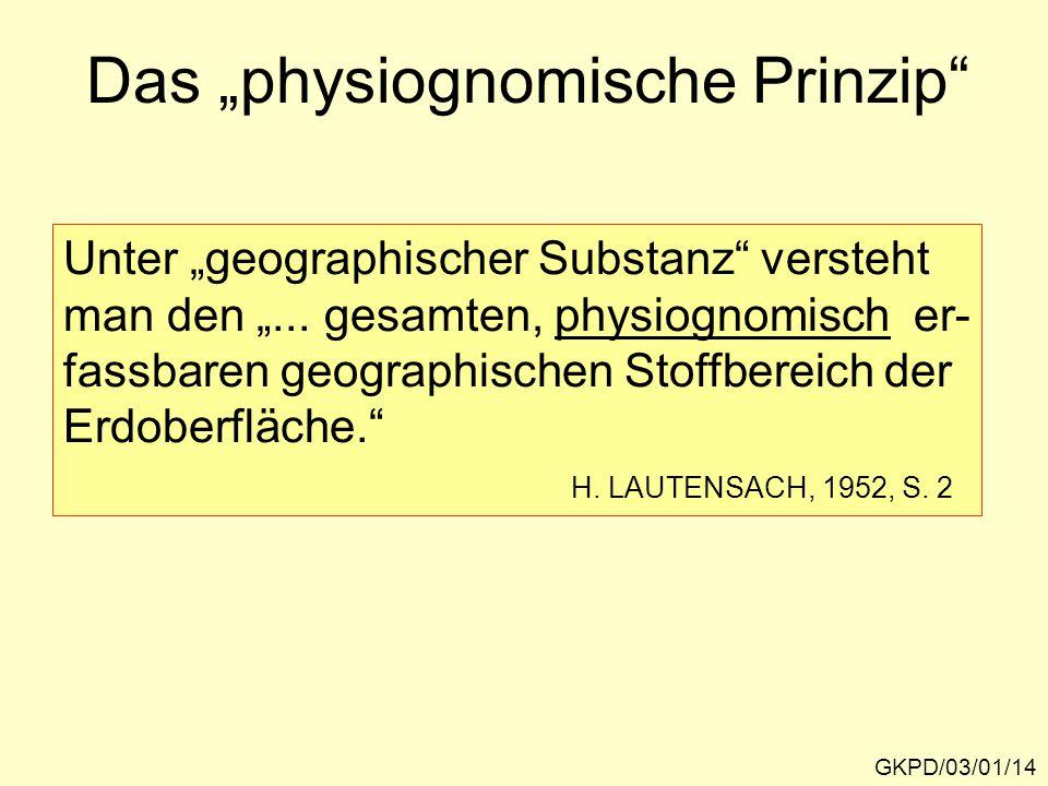 """Das """"physiognomische Prinzip"""
