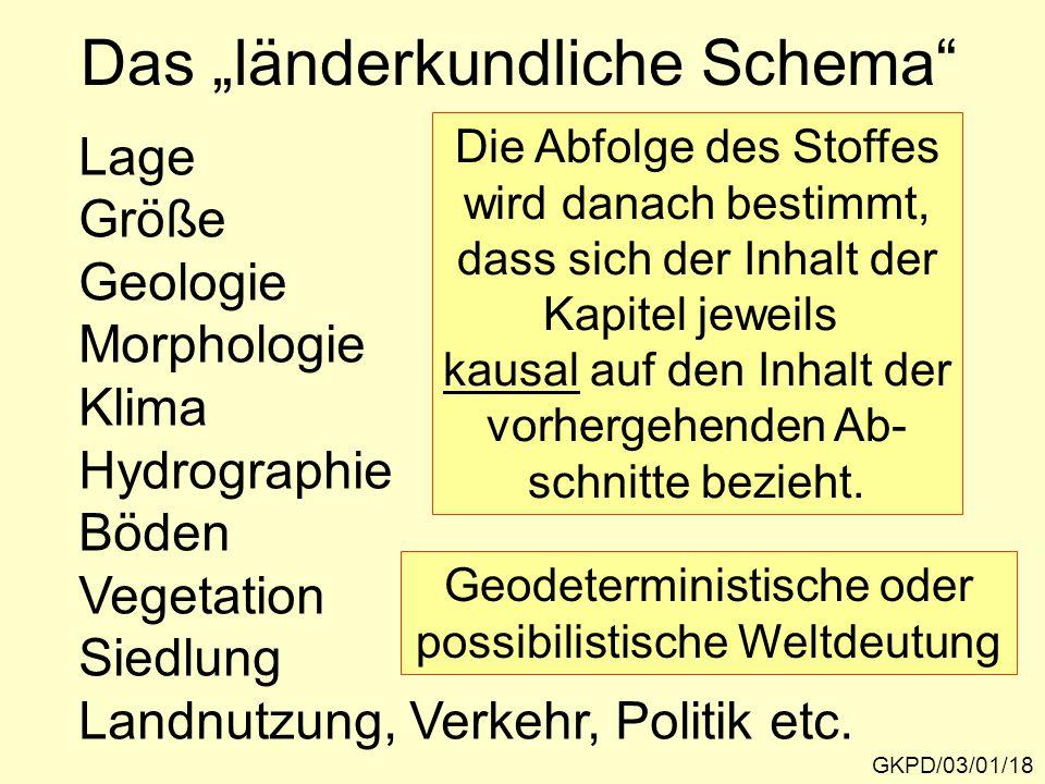 """Das """"länderkundliche Schema"""