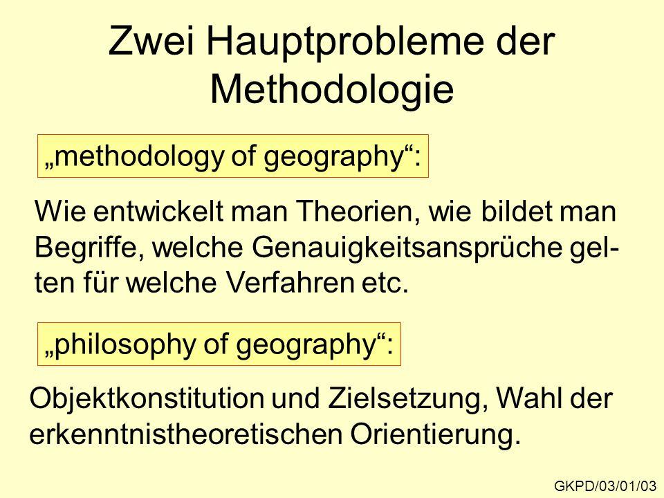 Zwei Hauptprobleme der Methodologie