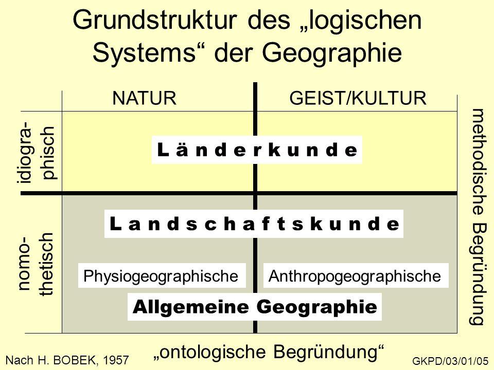 """Grundstruktur des """"logischen Systems der Geographie"""