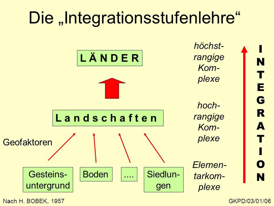 """Die """"Integrationsstufenlehre"""