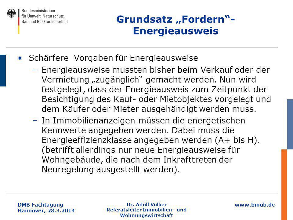 """Grundsatz """"Fordern - Energieausweis"""