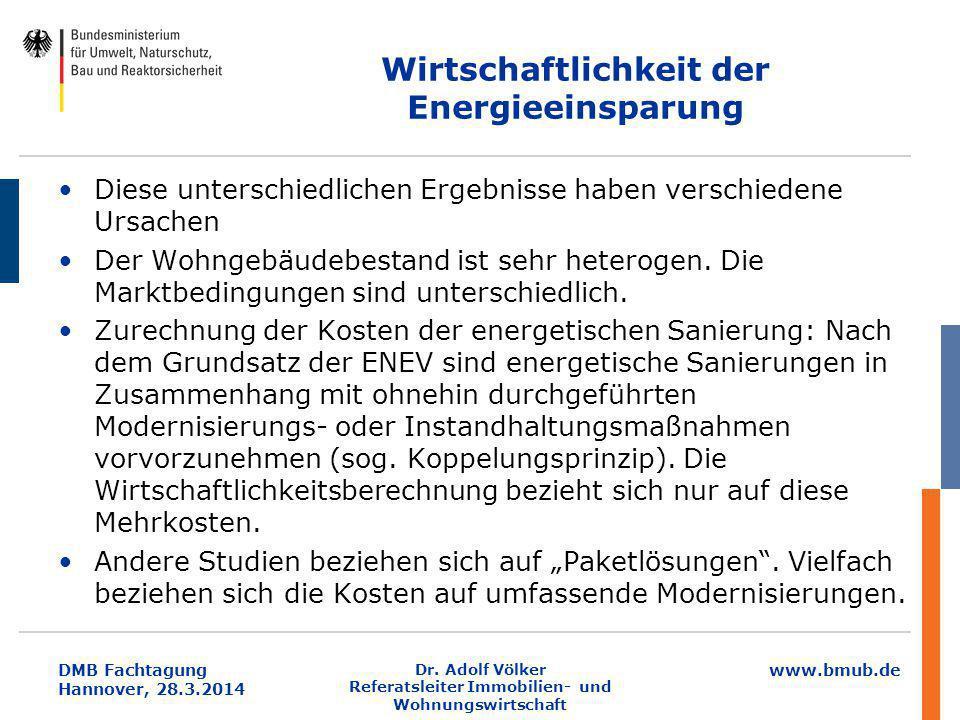 Wirtschaftlichkeit der Energieeinsparung