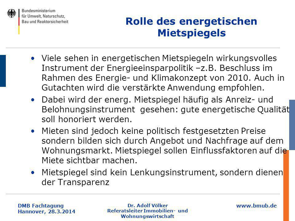 Rolle des energetischen Mietspiegels