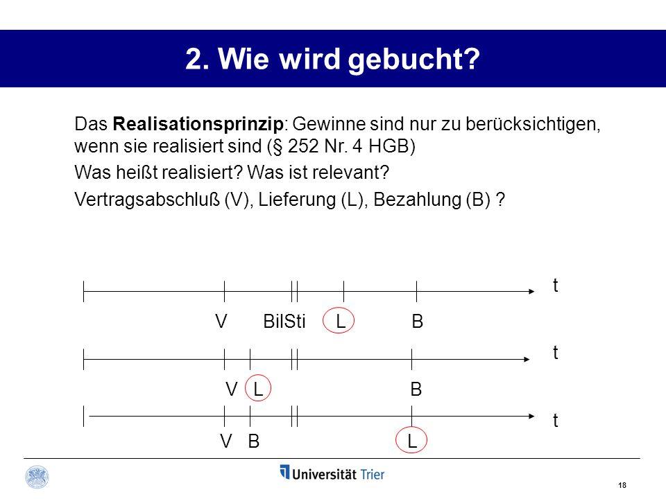 2. Wie wird gebucht Das Realisationsprinzip: Gewinne sind nur zu berücksichtigen, wenn sie realisiert sind (§ 252 Nr. 4 HGB)