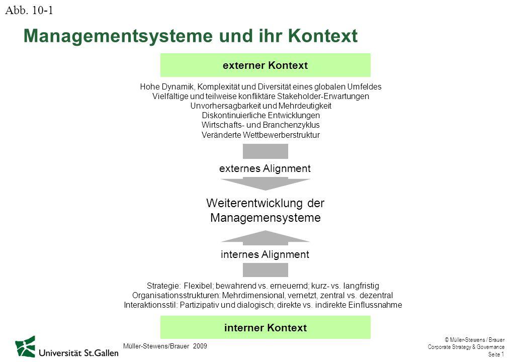Managementsysteme und ihr Kontext