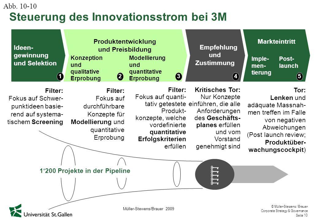 Steuerung des Innovationsstrom bei 3M