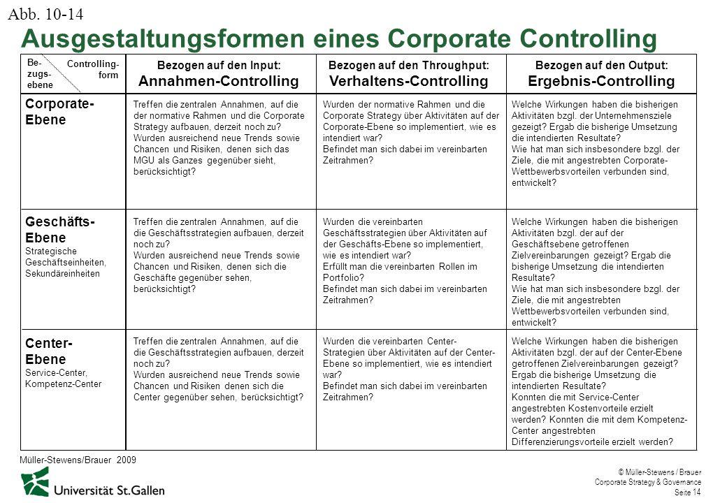 Ausgestaltungsformen eines Corporate Controlling