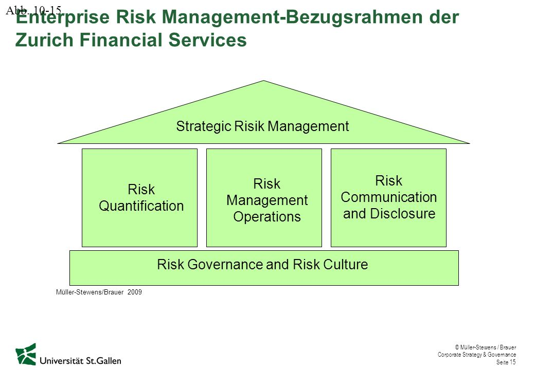 Enterprise Risk Management-Bezugsrahmen der Zurich Financial Services