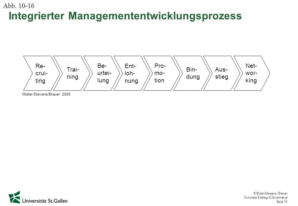 Integrierter Managemententwicklungsprozess
