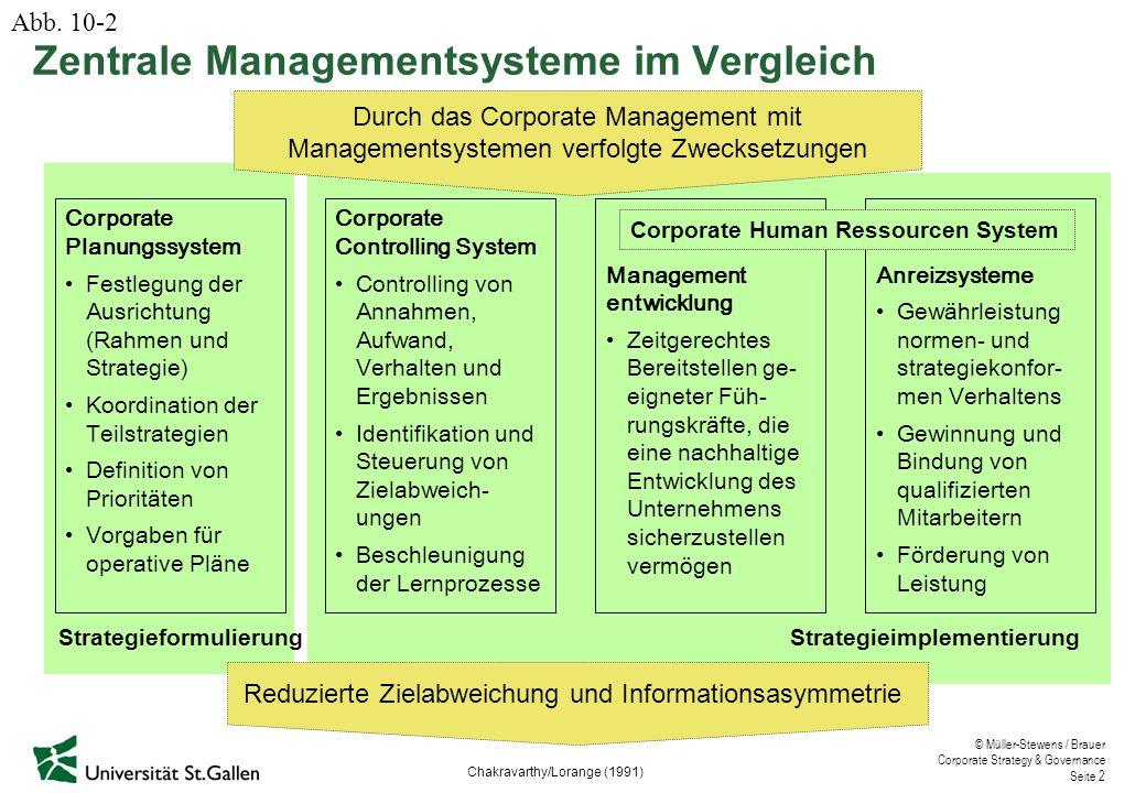 Zentrale Managementsysteme im Vergleich
