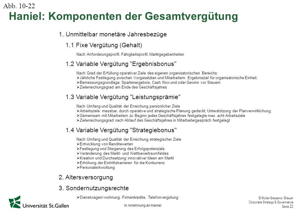 Haniel: Komponenten der Gesamtvergütung