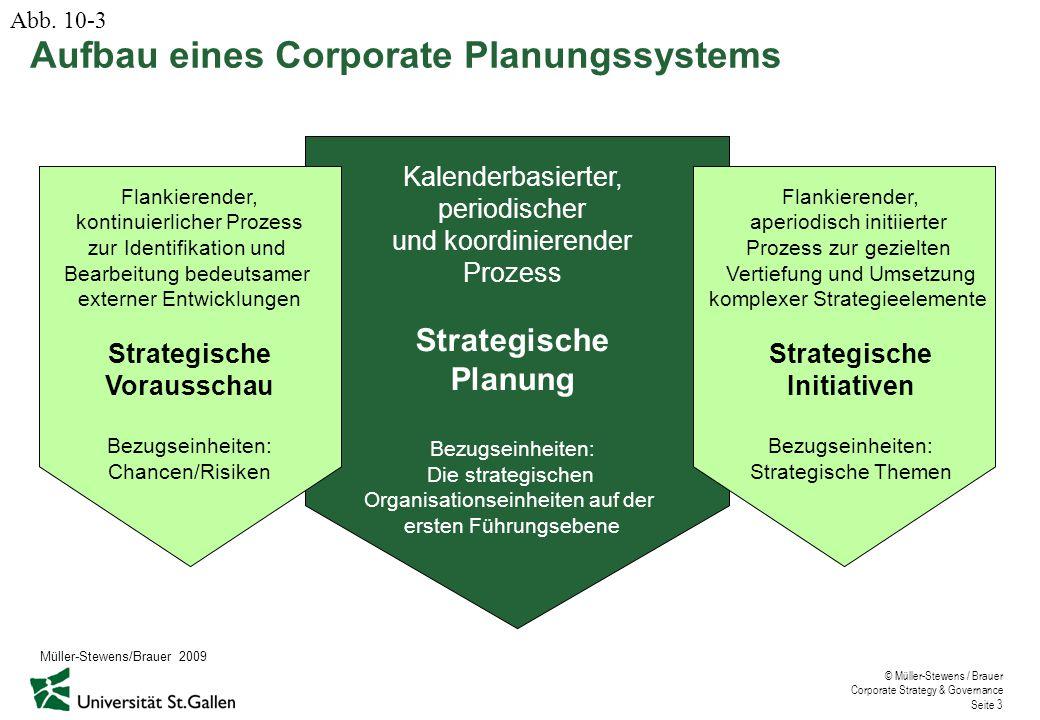 Aufbau eines Corporate Planungssystems