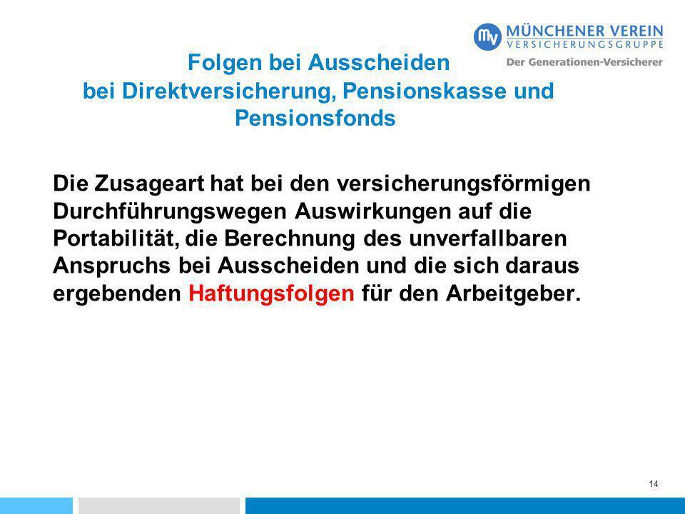 Folgen bei Ausscheiden bei Direktversicherung, Pensionskasse und Pensionsfonds
