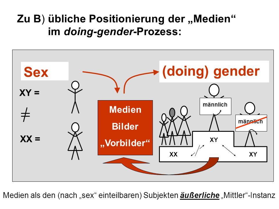 """Zu B) übliche Positionierung der """"Medien im doing-gender-Prozess:"""