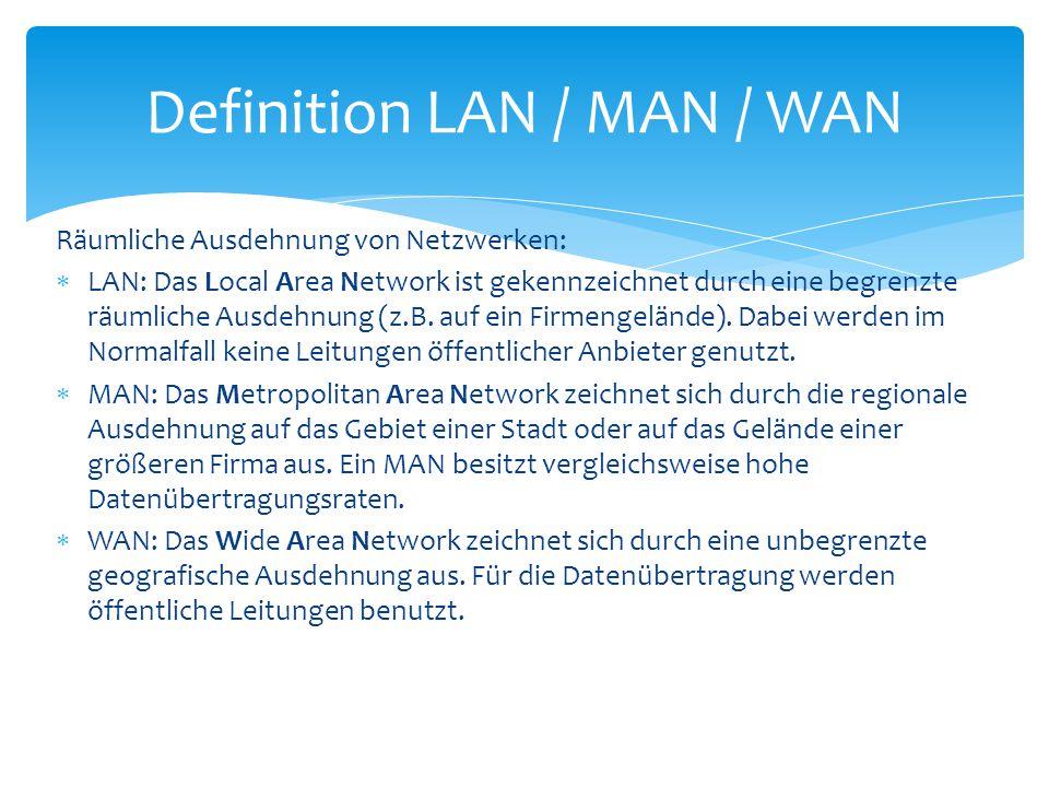 Definition LAN / MAN / WAN