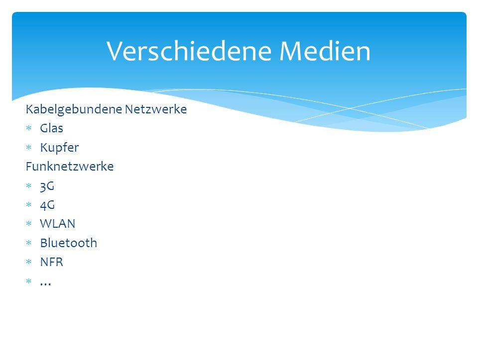 Verschiedene Medien Kabelgebundene Netzwerke Glas Kupfer Funknetzwerke