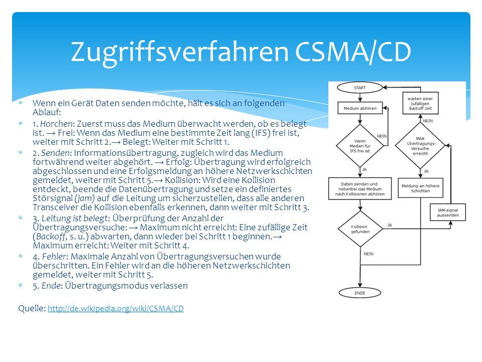 Zugriffsverfahren CSMA/CD