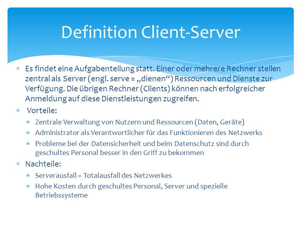 Definition Client-Server