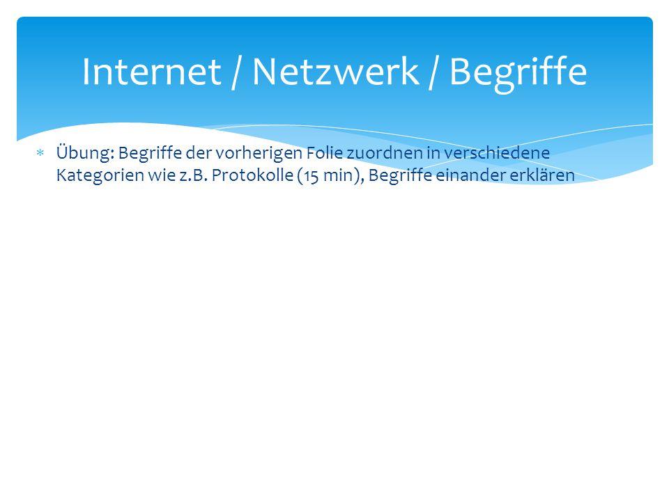 Internet / Netzwerk / Begriffe