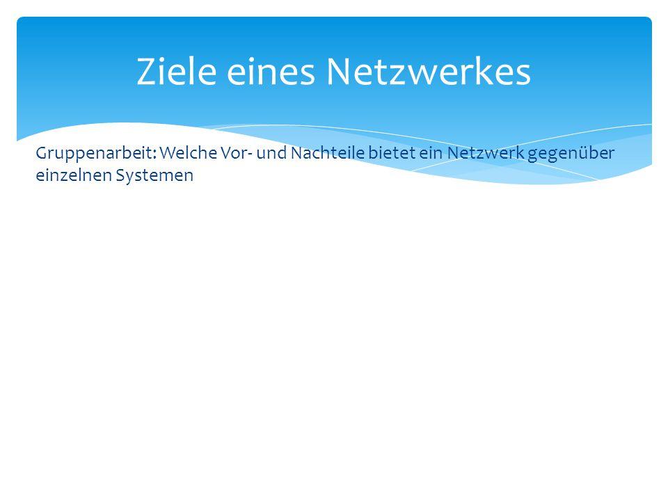 Ziele eines Netzwerkes