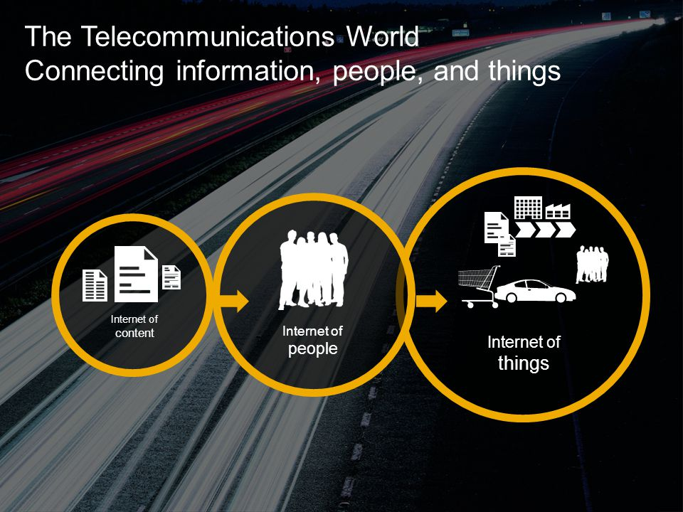The Telecommunications World Connecting information, people, and things