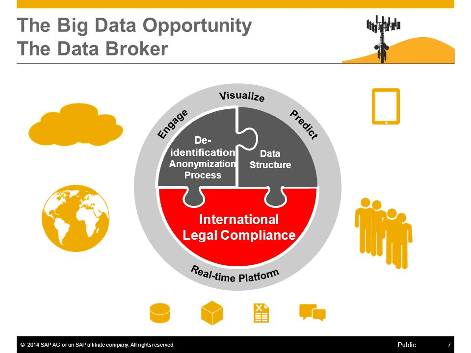 The Big Data Opportunity The Data Broker