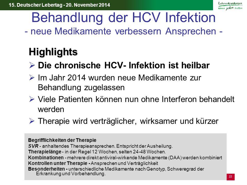 Behandlung der HCV Infektion - neue Medikamente verbessern Ansprechen -