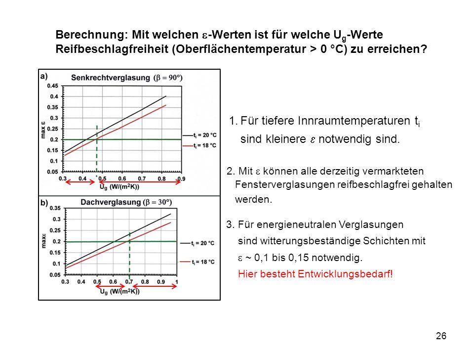Berechnung: Mit welchen e-Werten ist für welche Ug-Werte Reifbeschlagfreiheit (Oberflächentemperatur > 0 °C) zu erreichen