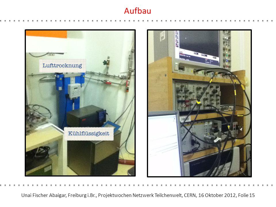 Aufbau Unai Fischer Abaigar, Freiburg i.Br., Projektwochen Netzwerk Teilchenwelt, CERN, 16 Oktober 2012, Folie 16.