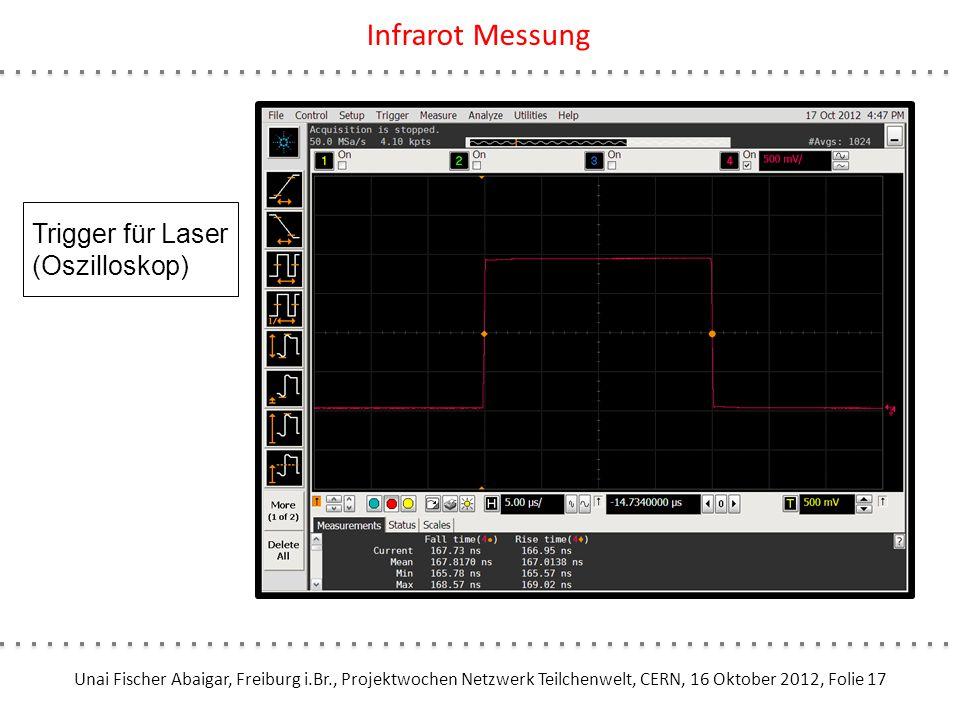 Messung mit Infrarotlaser