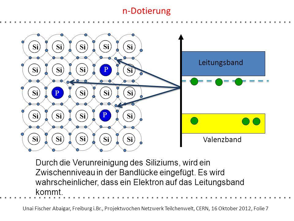 p-Dotierung Leitungsband Valenzband Positive Löcher B Si