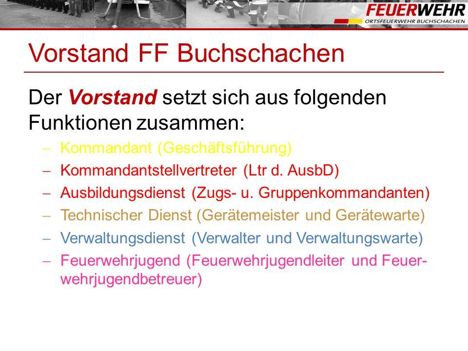 Vorstand FF Buchschachen