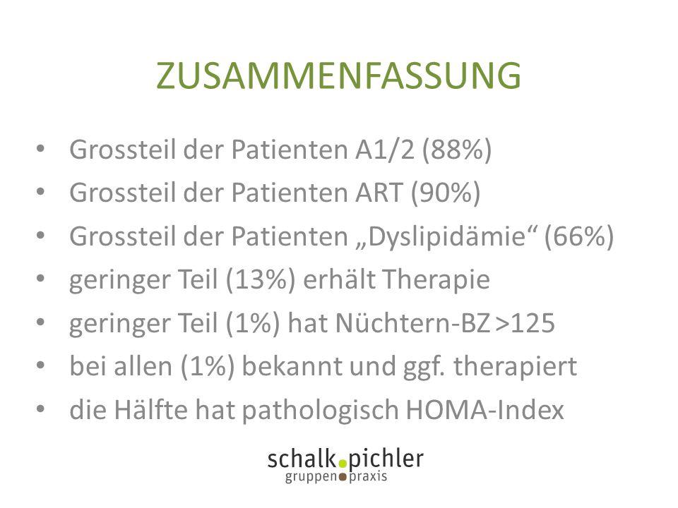 ZUSAMMENFASSUNG Grossteil der Patienten A1/2 (88%)
