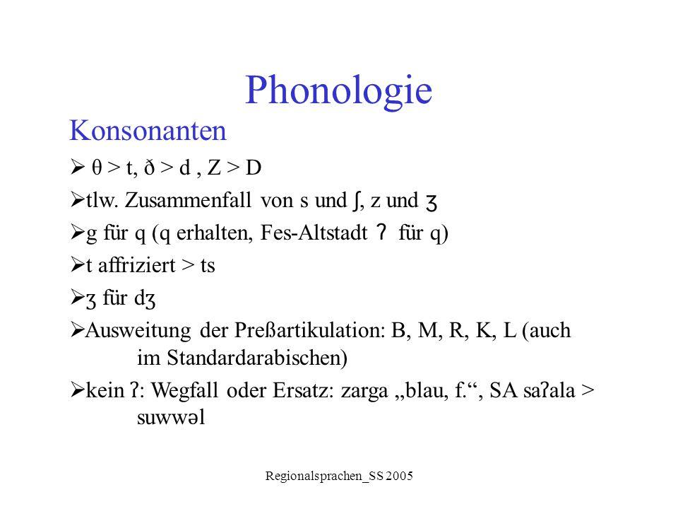 Phonologie Konsonanten θ > t, ð > d , Z > D