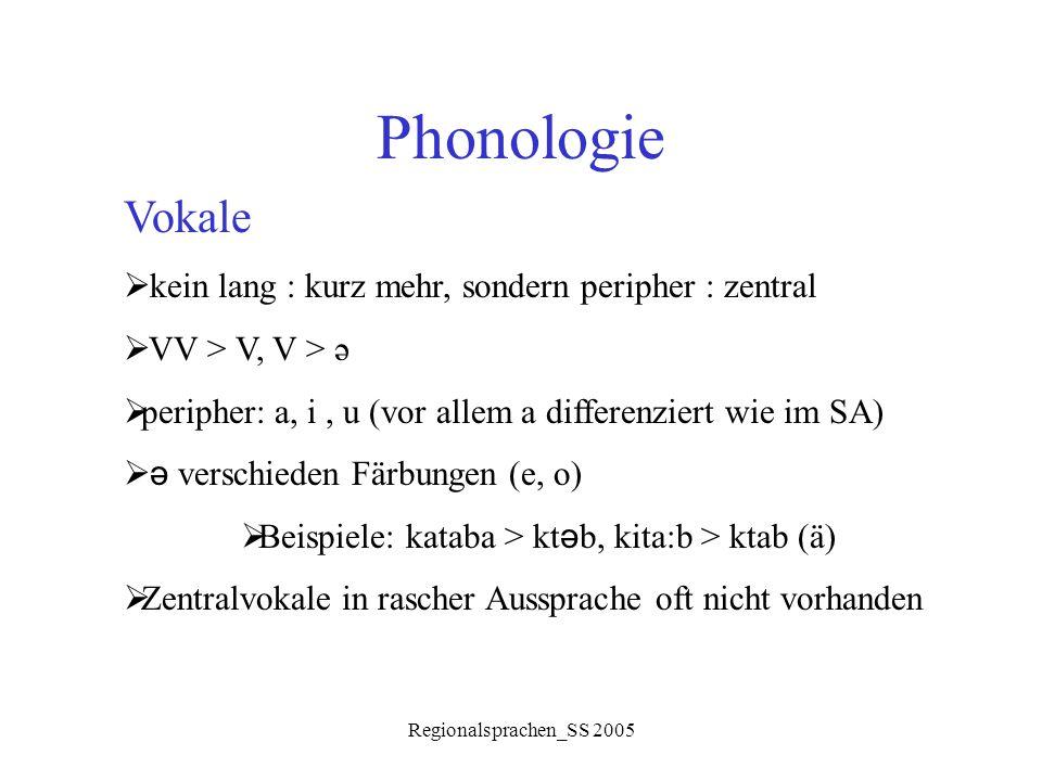 Beispiele: kataba > ktəb, kita:b > ktab (ä)