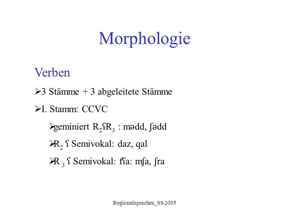 Morphologie Verben 3 Stämme + 3 abgeleitete Stämme I. Stamm: CCVC