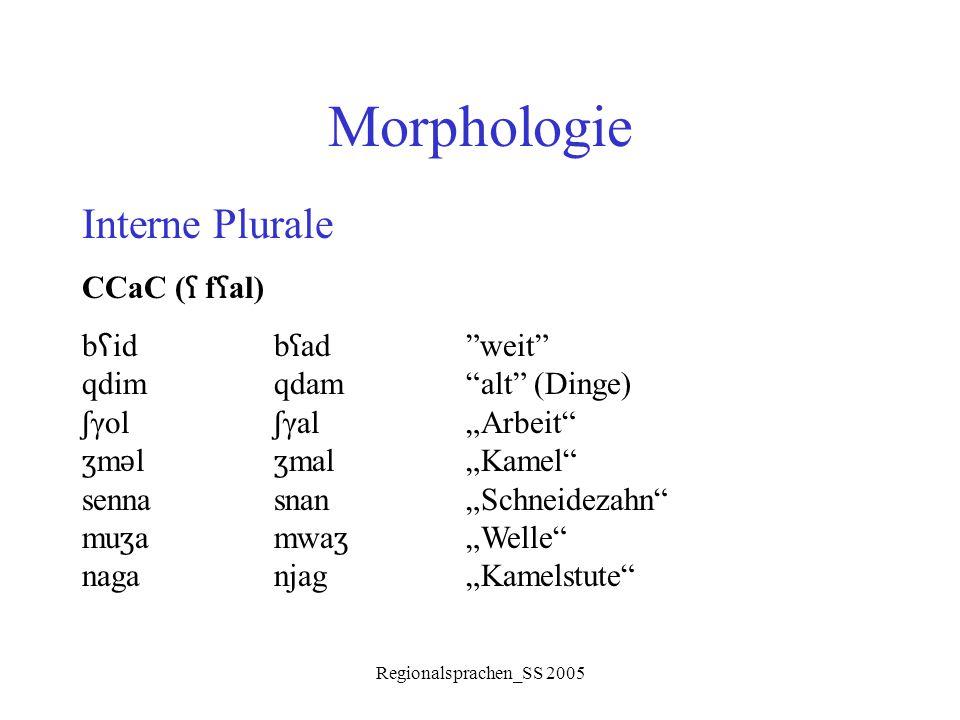 Morphologie Interne Plurale CCaC (ʕ fʕal) bʕid bʕad weit