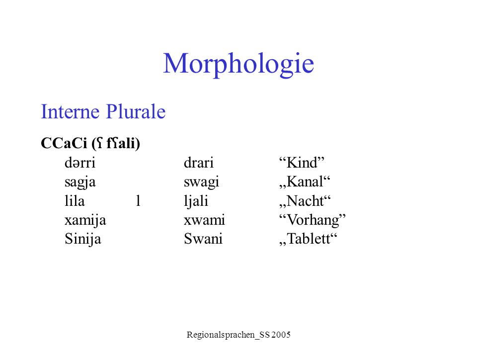 Morphologie Interne Plurale CCaCi (ʕ fʕali) dǝrri drari Kind