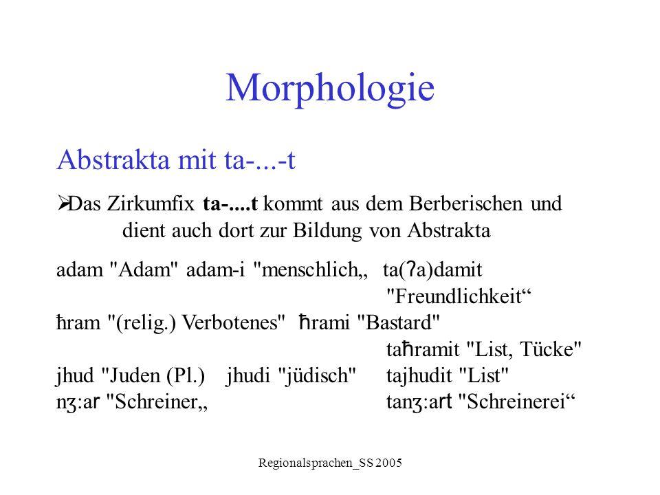 Morphologie Abstrakta mit ta-...-t