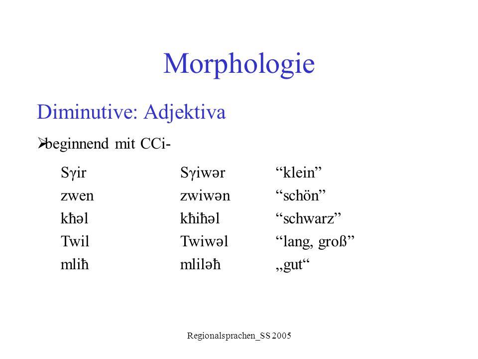 Morphologie Diminutive: Adjektiva beginnend mit CCi-