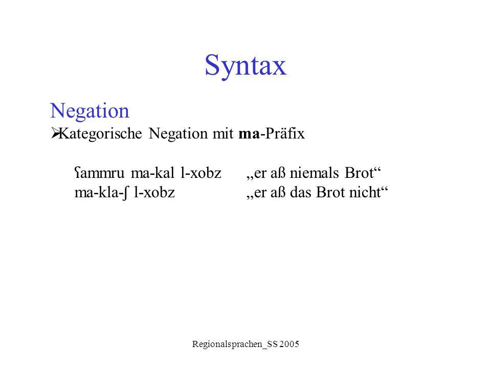 Syntax Negation Kategorische Negation mit ma-Präfix