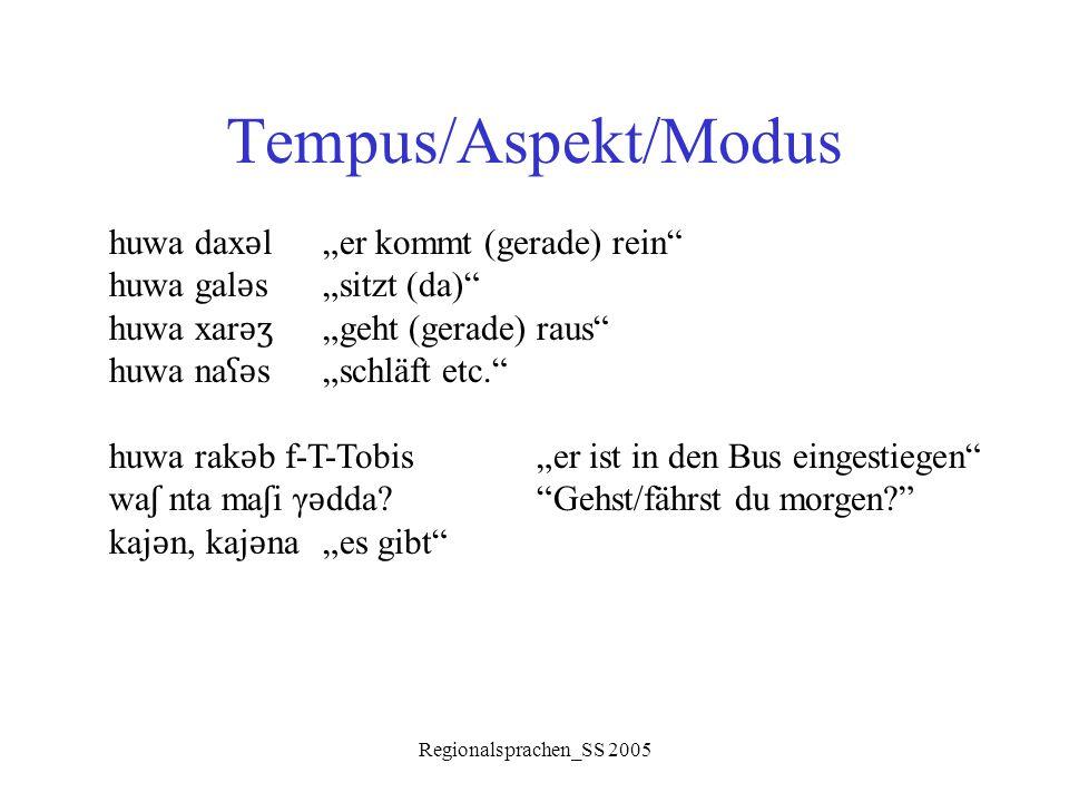 "Tempus/Aspekt/Modus huwa daxǝl ""er kommt (gerade) rein"