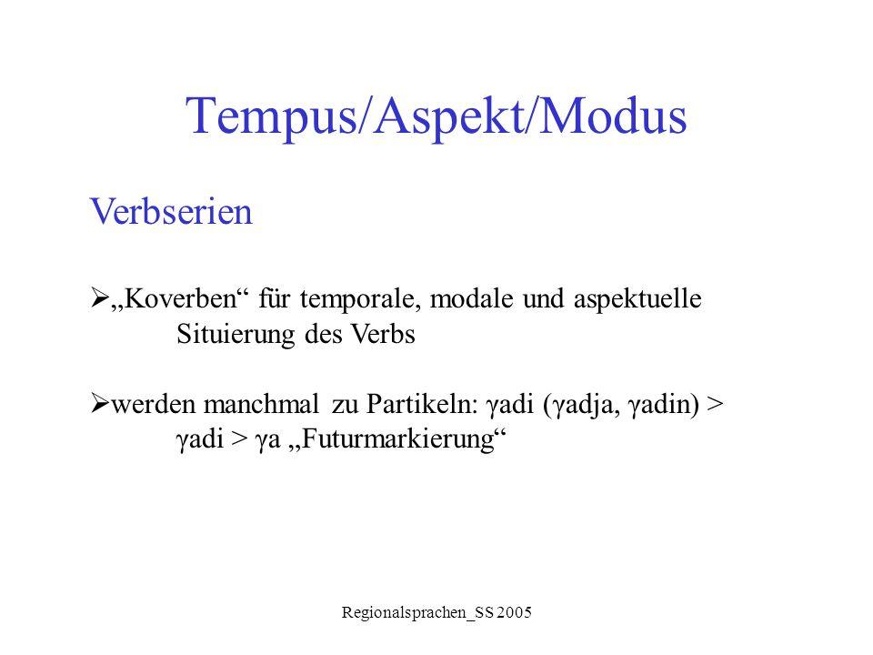 Tempus/Aspekt/Modus Verbserien