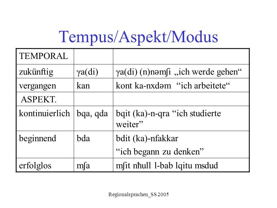 Tempus/Aspekt/Modus TEMPORAL zukünftig γa(di)