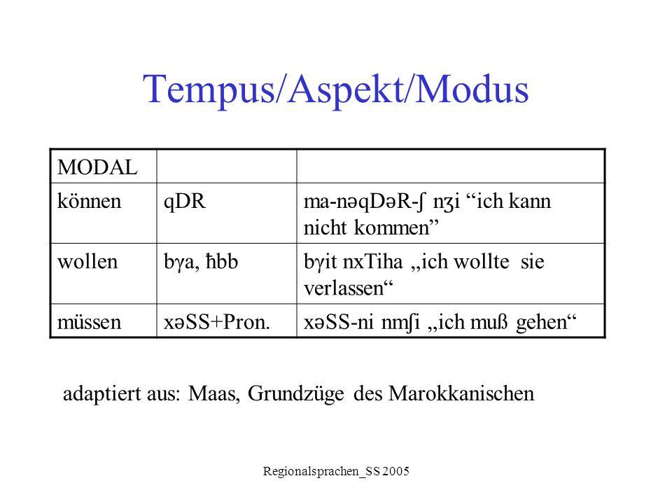 Tempus/Aspekt/Modus MODAL können qDR