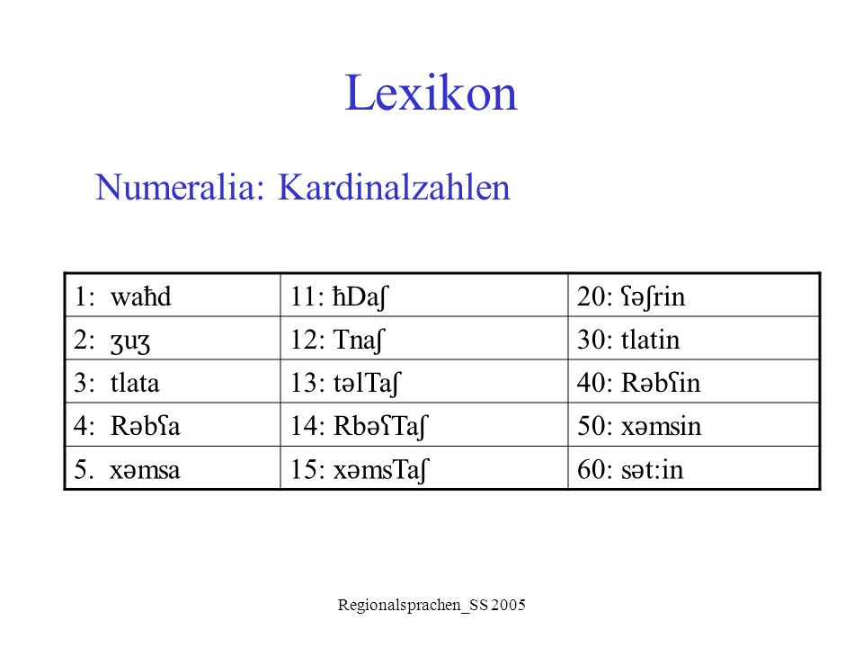 Lexikon Numeralia: Kardinalzahlen 1: waħd 11: ħDaʃ 20: ʕǝʃrin 2: ʒuʒ